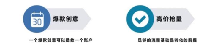 巨量引擎头条广告信息流账户优化插图1奥格威(中国)官方网站-影视视频制作 ·拍摄·剪辑·推广