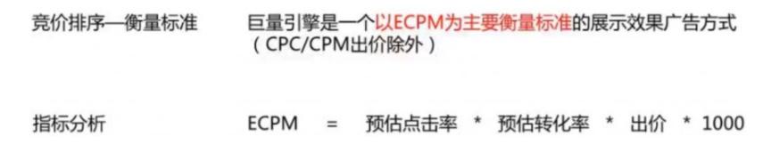 巨量引擎头条广告信息流账户优化插图奥格威(中国)官方网站-影视视频制作 ·拍摄·剪辑·推广